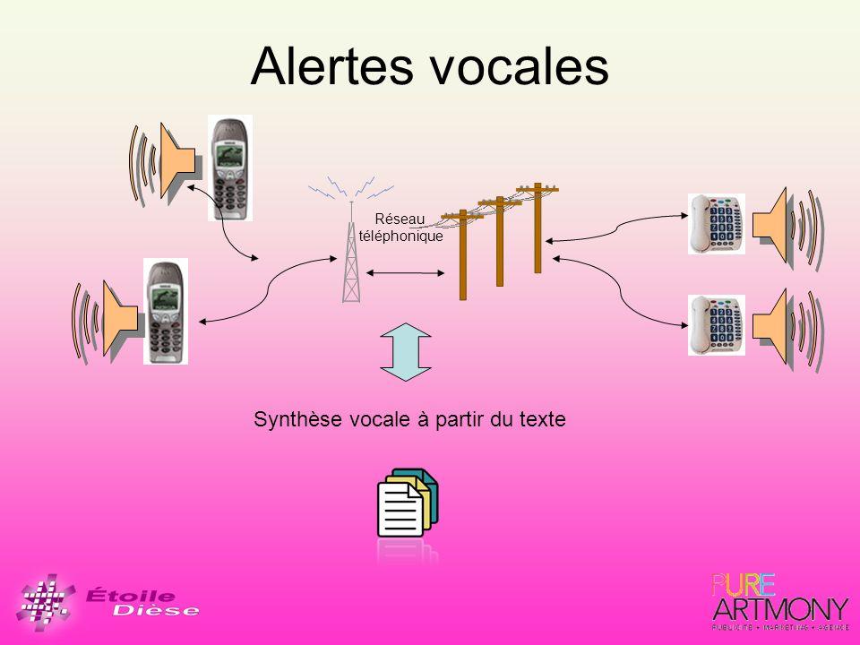Alertes vocales Synthèse vocale à partir du texte Réseau téléphonique