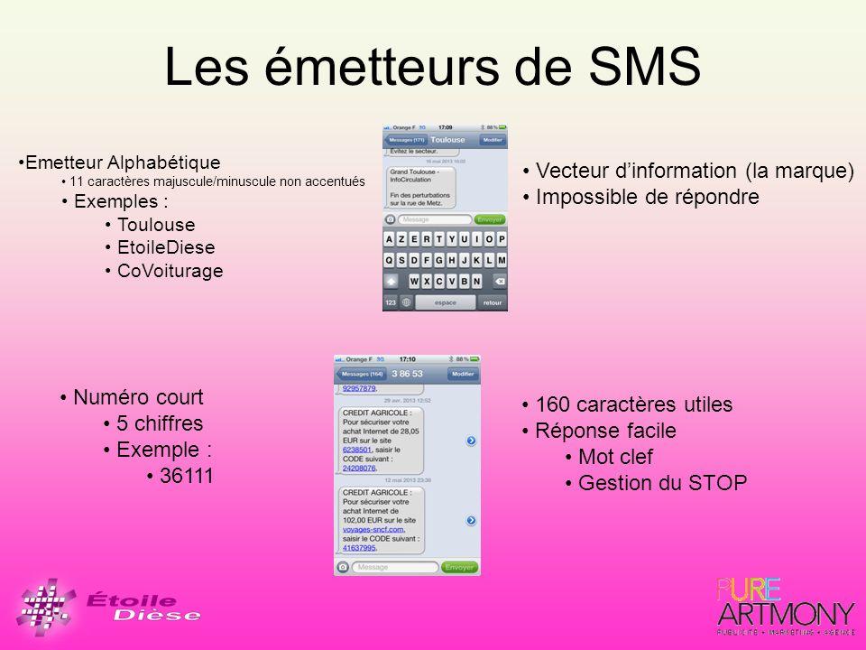 Les émetteurs de SMS Emetteur Alphabétique 11 caractères majuscule/minuscule non accentués Exemples : Toulouse EtoileDiese CoVoiturage Numéro court 5