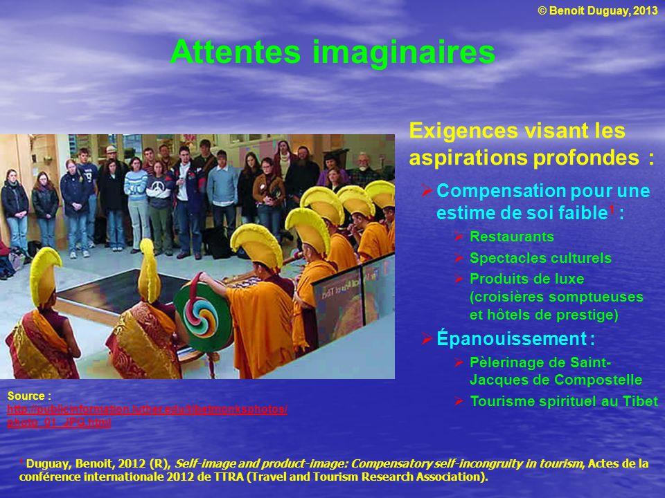 © Benoit Duguay, 2013 Exigences visant les aspirations profondes : Compensation pour une estime de soi faible 1 : Restaurants Spectacles culturels Pro