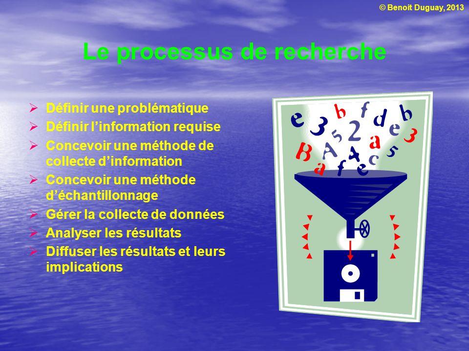 © Benoit Duguay, 2013 Le processus de recherche Définir une problématique Définir linformation requise Concevoir une méthode de collecte dinformation