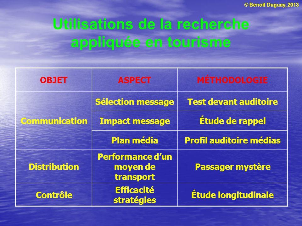 © Benoit Duguay, 2013 Utilisations de la recherche appliquée en tourisme OBJETASPECTMÉTHODOLOGIE Communication Sélection messageTest devant auditoire