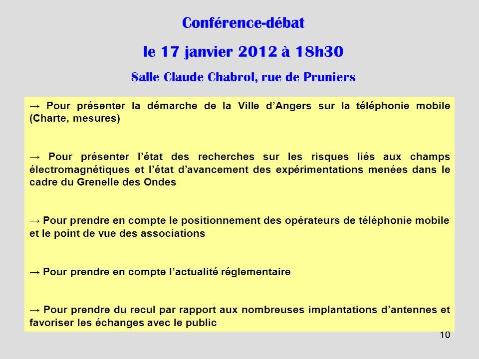 10 Pour présenter la démarche de la Ville dAngers sur la téléphonie mobile (Charte, mesures) Pour présenter létat des recherches sur les risques liés