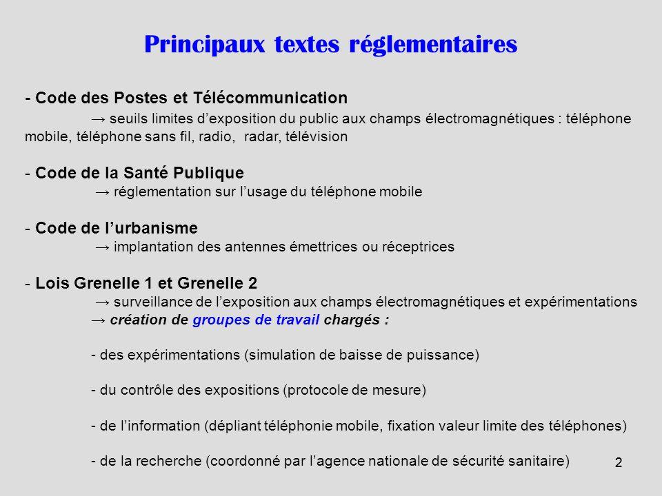 22 - Code des Postes et Télécommunication seuils limites dexposition du public aux champs électromagnétiques : téléphone mobile, téléphone sans fil, r