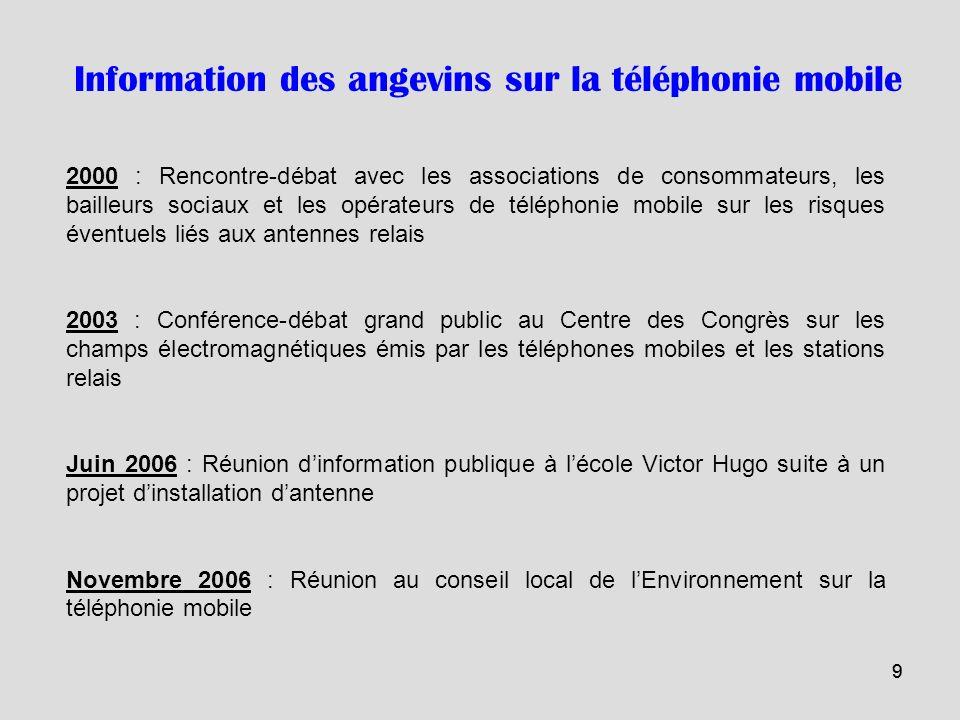 99 2000 : Rencontre-débat avec les associations de consommateurs, les bailleurs sociaux et les opérateurs de téléphonie mobile sur les risques éventue