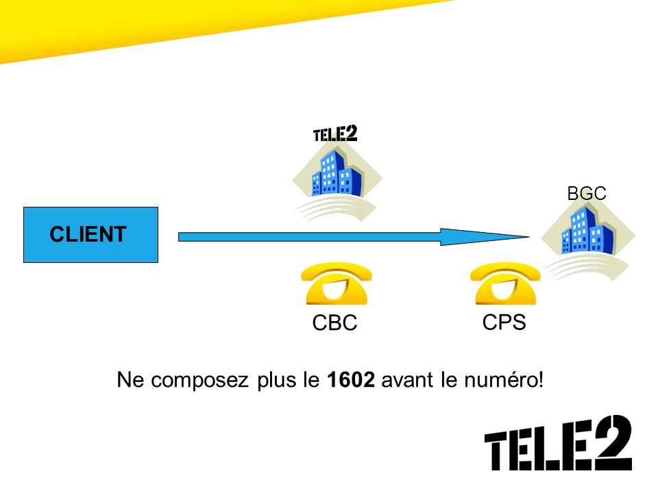 CLIENT BGC CBC CPS Ne composez plus le 1602 avant le numéro!