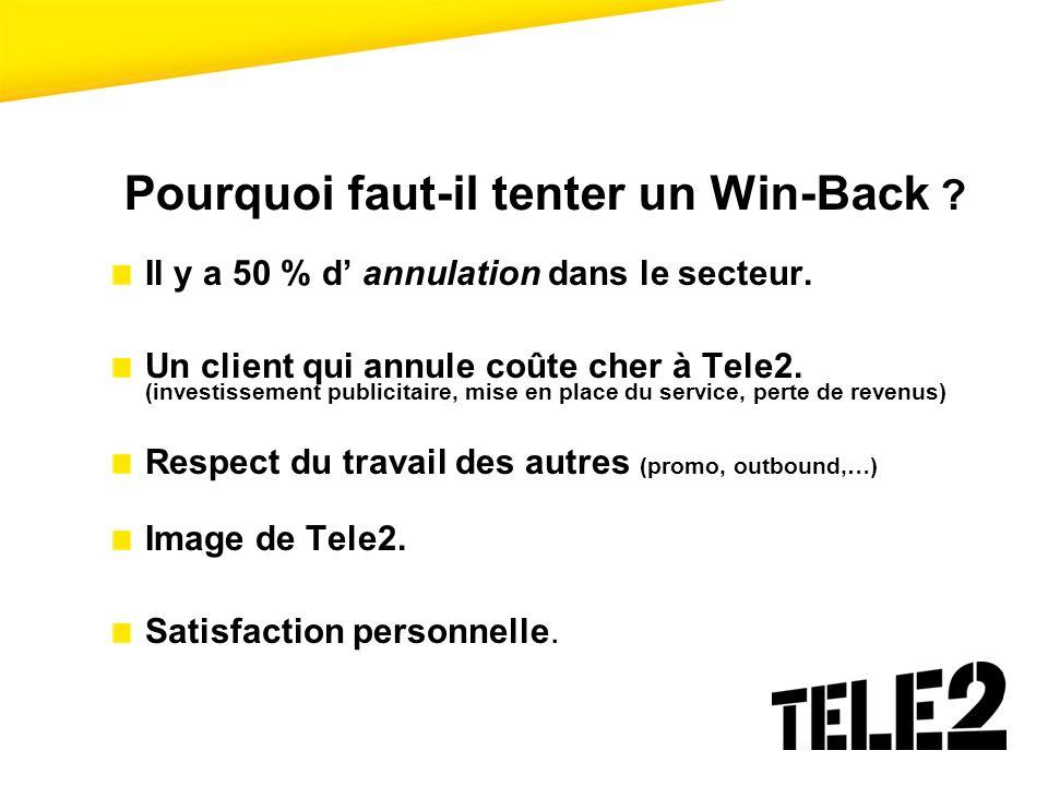Pourquoi faut-il tenter un Win-Back ? Il y a 50 % d annulation dans le secteur. Un client qui annule coûte cher à Tele2. (investissement publicitaire,