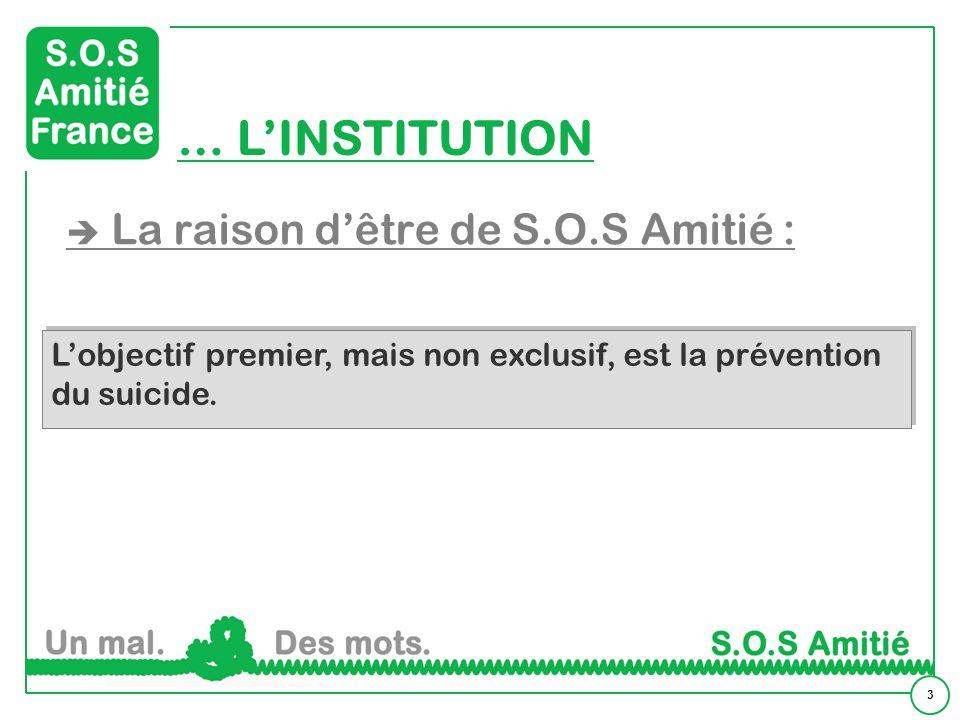 3 La raison dêtre de S.O.S Amitié : … LINSTITUTION Lobjectif premier, mais non exclusif, est la prévention du suicide.