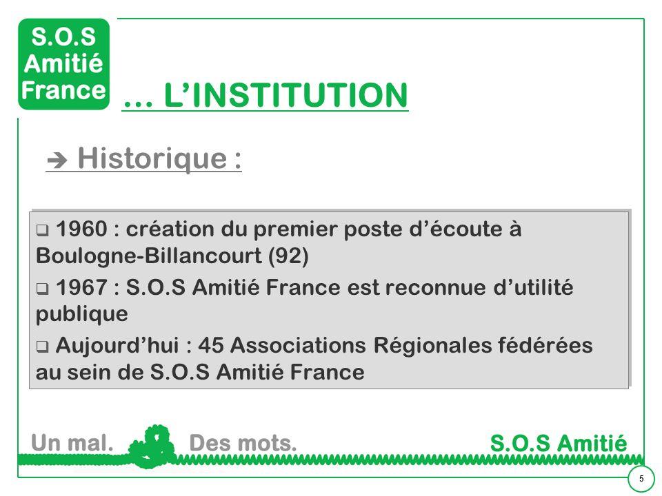 5 Historique : … LINSTITUTION 1960 : création du premier poste découte à Boulogne-Billancourt (92) 1967 : S.O.S Amitié France est reconnue dutilité pu