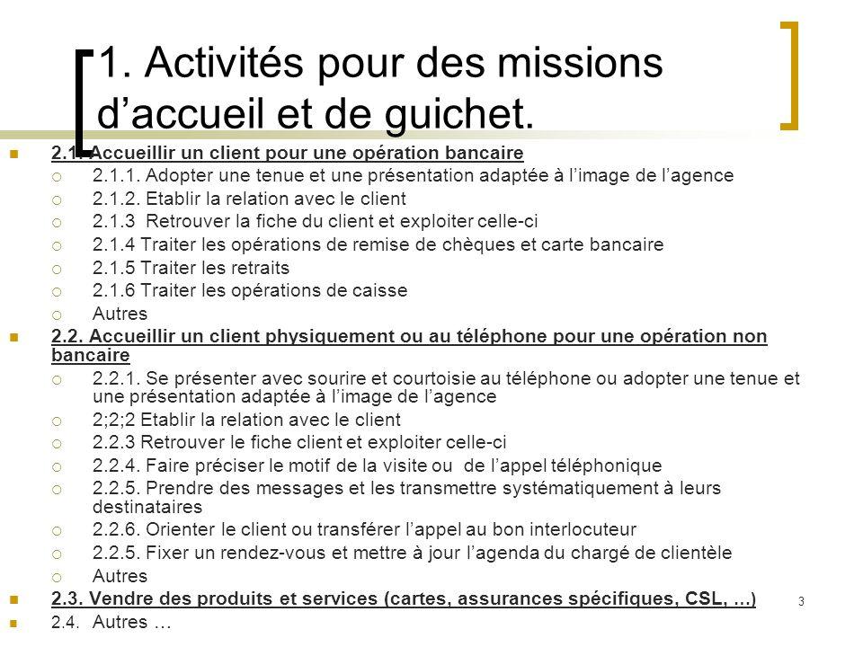 Alain Bourdelle Michèle Nouaille 05.55.87.38.734 2.Activités pour des missions commerciales 2.1.