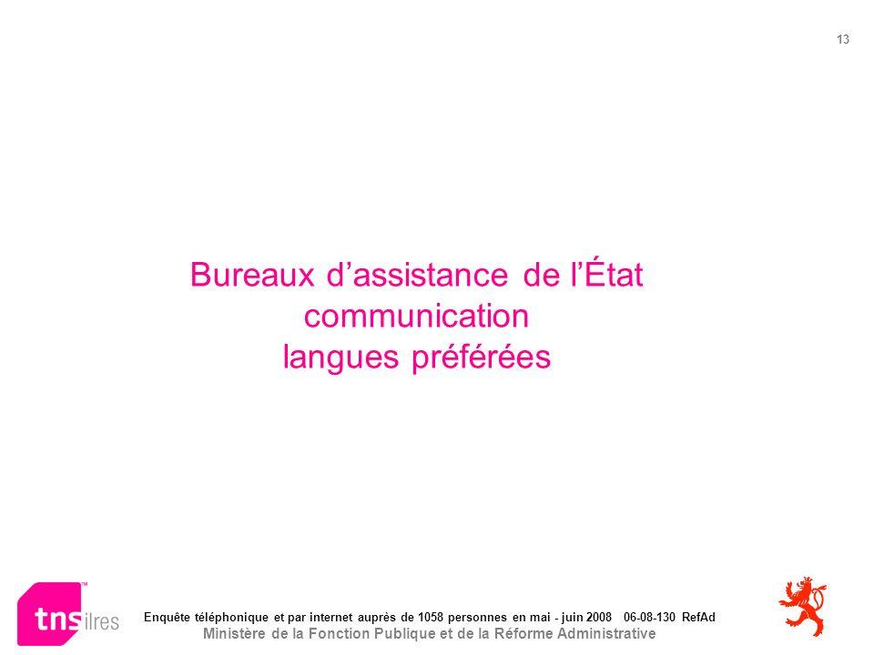 Enquête téléphonique et par internet auprès de 1058 personnes en mai - juin 2008 06-08-130 RefAd Ministère de la Fonction Publique et de la Réforme Administrative 13 Bureaux dassistance de lÉtat communication langues préférées