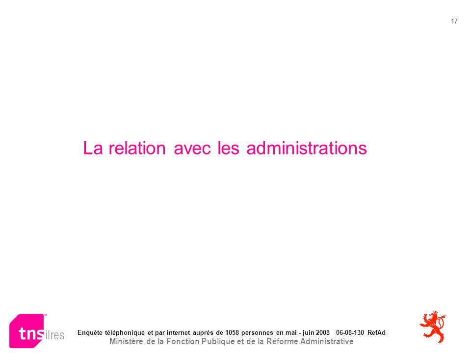 Enquête téléphonique et par internet auprès de 1058 personnes en mai - juin 2008 06-08-130 RefAd Ministère de la Fonction Publique et de la Réforme Administrative 17 La relation avec les administrations