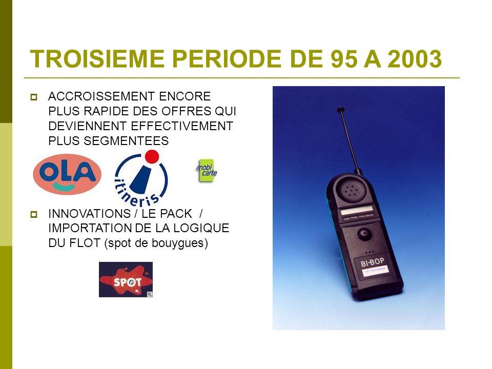 TROISIEME PERIODE DE 95 A 2003 ACCROISSEMENT ENCORE PLUS RAPIDE DES OFFRES QUI DEVIENNENT EFFECTIVEMENT PLUS SEGMENTEES INNOVATIONS / LE PACK / IMPORT