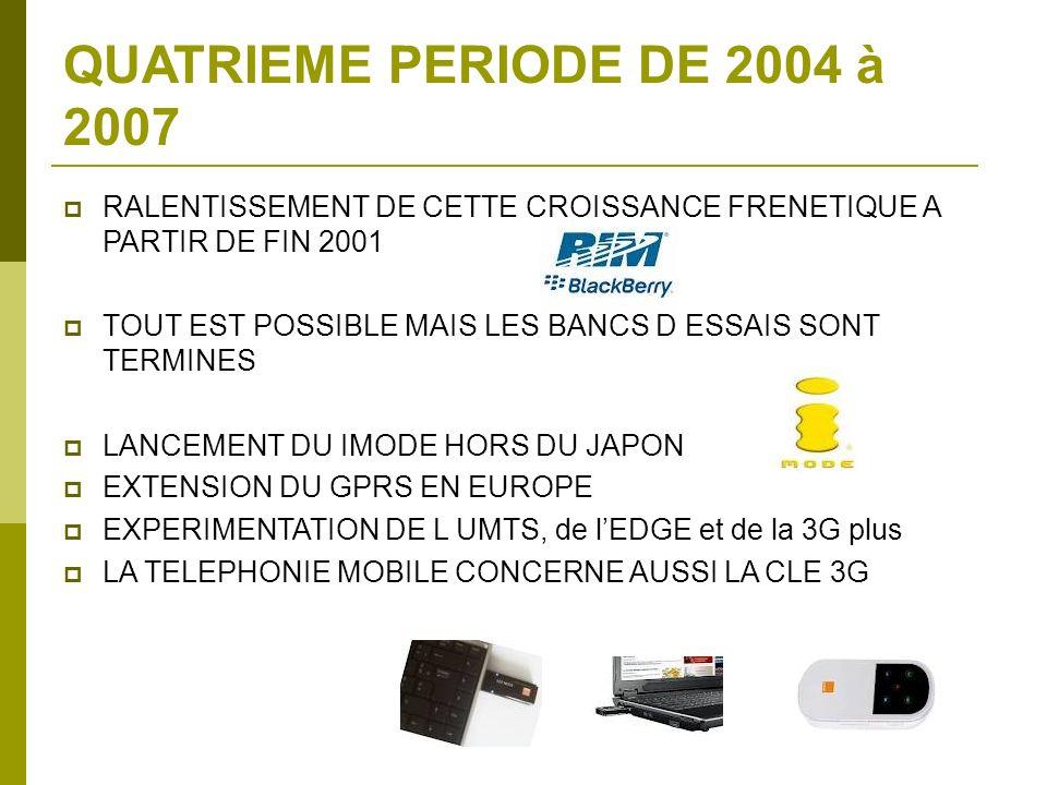 QUATRIEME PERIODE DE 2004 à 2007 RALENTISSEMENT DE CETTE CROISSANCE FRENETIQUE A PARTIR DE FIN 2001 TOUT EST POSSIBLE MAIS LES BANCS D ESSAIS SONT TER