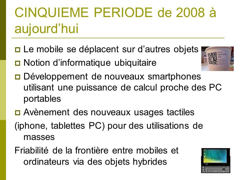 CINQUIEME PERIODE de 2008 à aujourdhui Le mobile se déplacent sur dautres objets Notion dinformatique ubiquitaire Développement de nouveaux smartphone