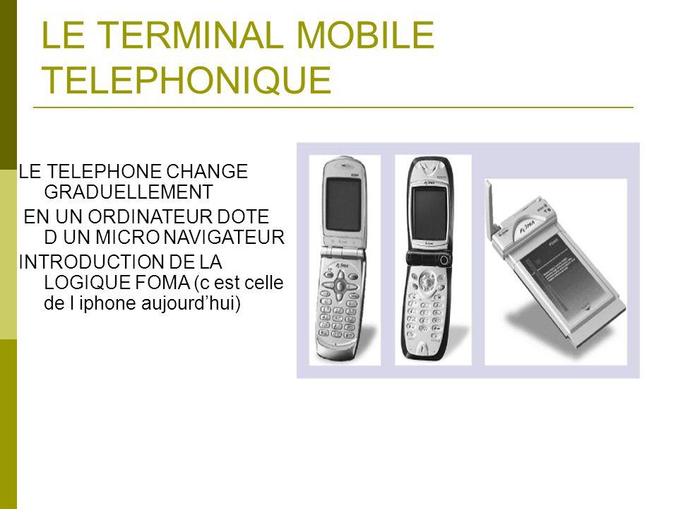 LE TERMINAL MOBILE TELEPHONIQUE LE TELEPHONE CHANGE GRADUELLEMENT EN UN ORDINATEUR DOTE D UN MICRO NAVIGATEUR INTRODUCTION DE LA LOGIQUE FOMA (c est c