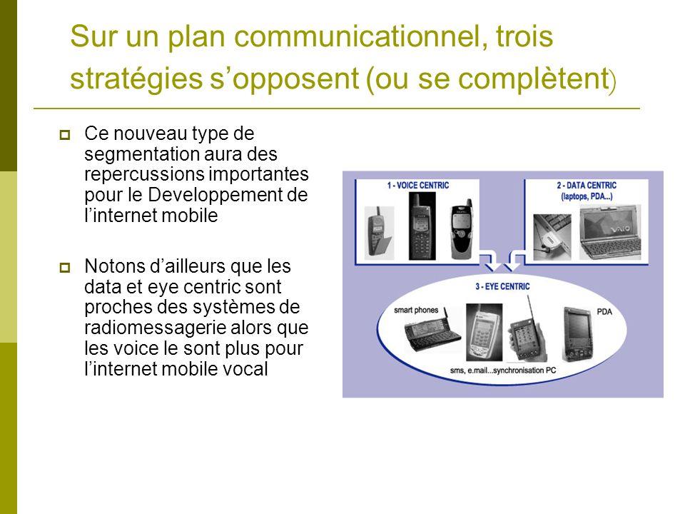 Sur un plan communicationnel, trois stratégies sopposent (ou se complètent ) Ce nouveau type de segmentation aura des repercussions importantes pour l