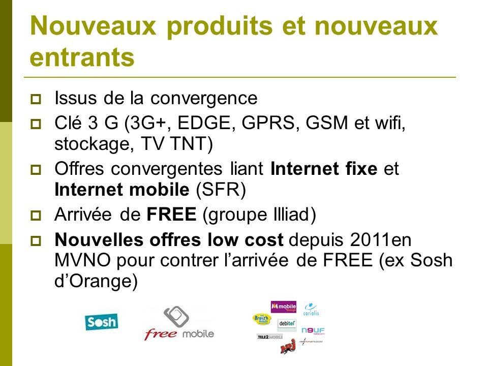 Nouveaux produits et nouveaux entrants Issus de la convergence Clé 3 G (3G+, EDGE, GPRS, GSM et wifi, stockage, TV TNT) Offres convergentes liant Inte