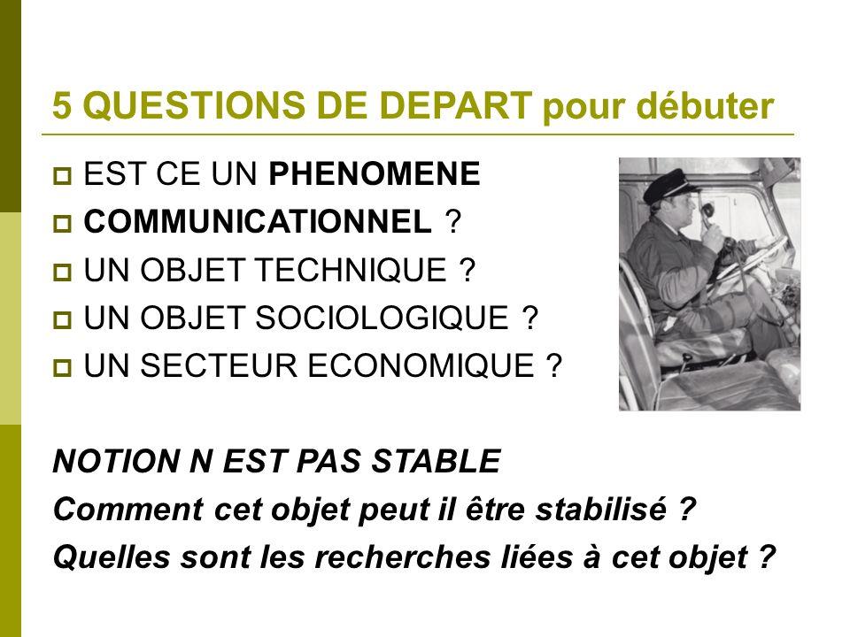 5 QUESTIONS DE DEPART pour débuter EST CE UN PHENOMENE COMMUNICATIONNEL ? UN OBJET TECHNIQUE ? UN OBJET SOCIOLOGIQUE ? UN SECTEUR ECONOMIQUE ? NOTION