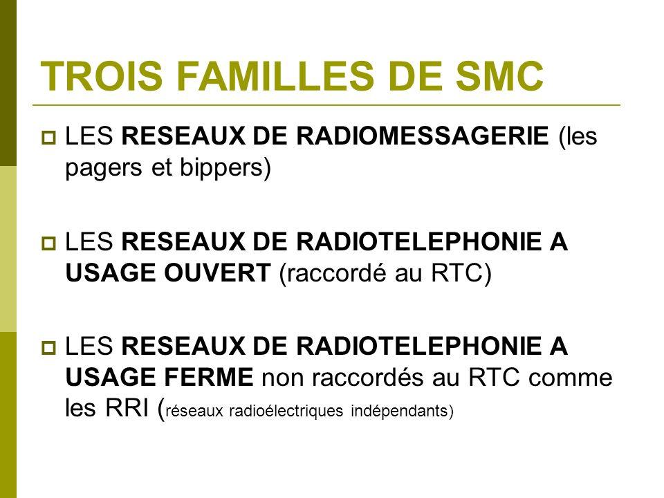 TROIS FAMILLES DE SMC LES RESEAUX DE RADIOMESSAGERIE (les pagers et bippers) LES RESEAUX DE RADIOTELEPHONIE A USAGE OUVERT (raccordé au RTC) LES RESEA