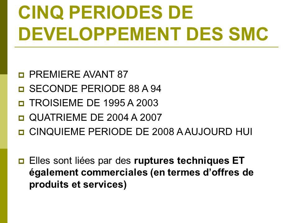 CINQ PERIODES DE DEVELOPPEMENT DES SMC PREMIERE AVANT 87 SECONDE PERIODE 88 A 94 TROISIEME DE 1995 A 2003 QUATRIEME DE 2004 A 2007 CINQUIEME PERIODE D