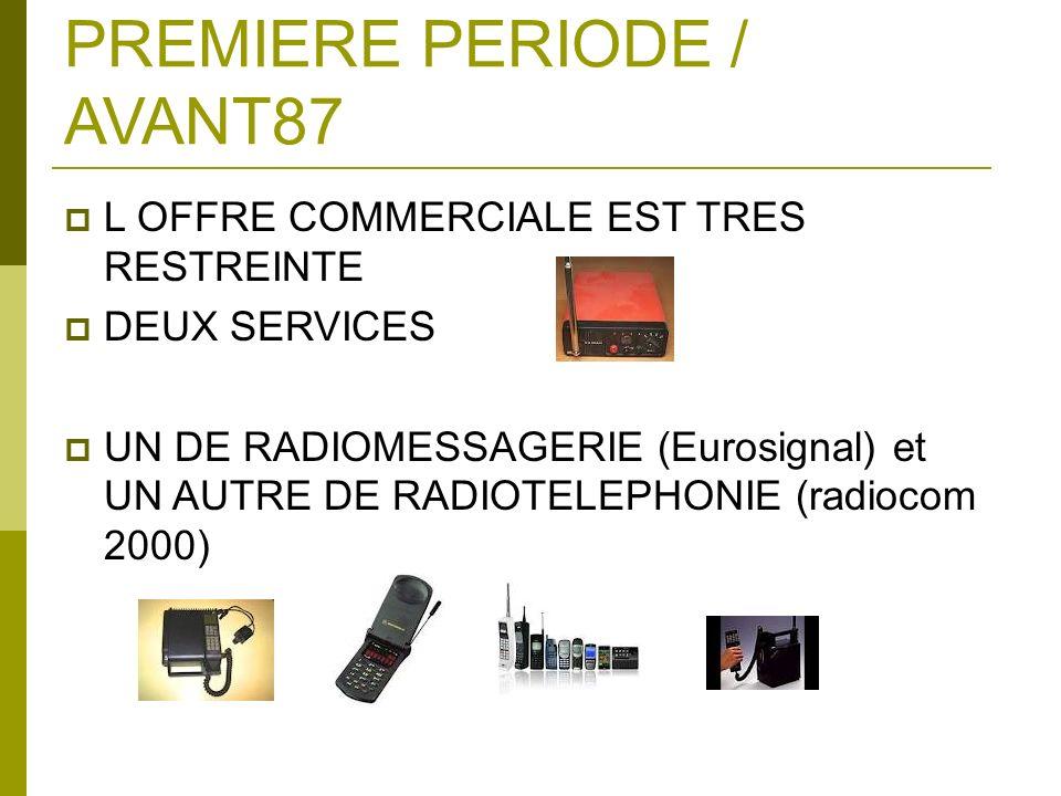 PREMIERE PERIODE / AVANT87 L OFFRE COMMERCIALE EST TRES RESTREINTE DEUX SERVICES UN DE RADIOMESSAGERIE (Eurosignal) et UN AUTRE DE RADIOTELEPHONIE (ra