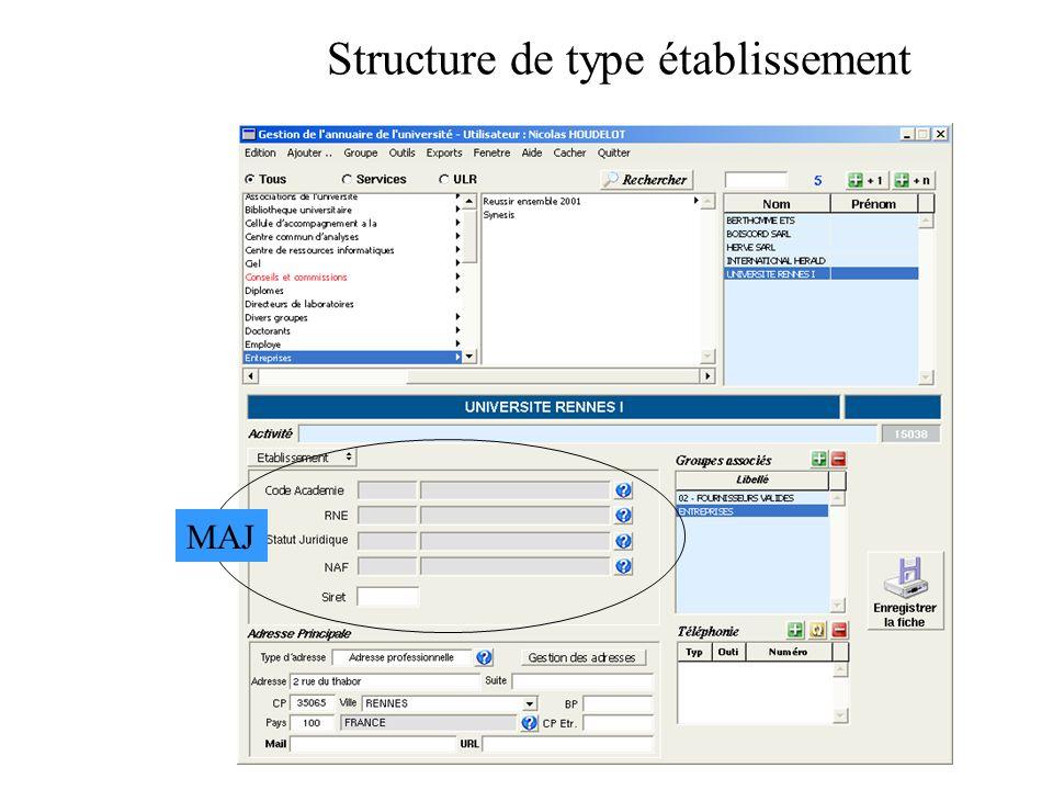 Structure de type établissement MAJ