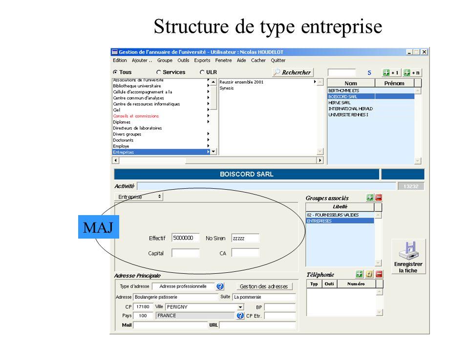 Structure de type entreprise MAJ