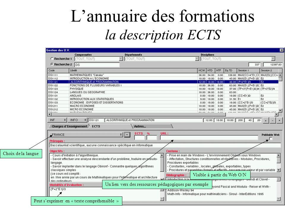 Lannuaire des formations la description ECTS Visible à partir du Web O/N Un lien vers des ressources pédagogiques par exemple Peut sexprimer en « texte compréhensible » Choix de la langue