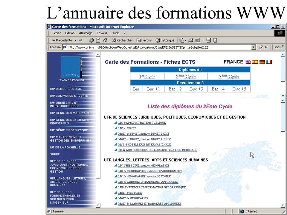 Lannuaire des formations WWW