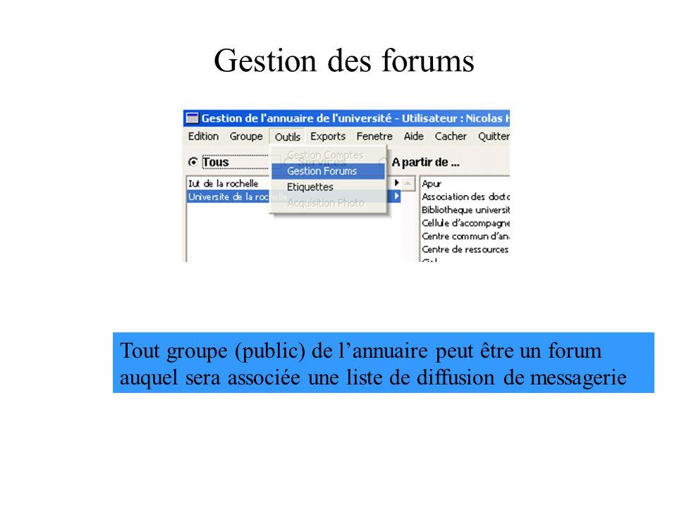 Gestion des forums Tout groupe (public) de lannuaire peut être un forum auquel sera associée une liste de diffusion de messagerie