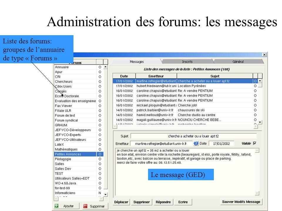 Administration des forums: les messages Liste des forums: groupes de lannuaire de type « Forums » Le message (GED)