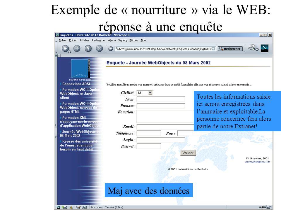 Maj avec des données Toutes les informations saisie ici seront enregistrées dans lannuaire et exploitable.La personne concernée fera alors partie de notre Extranet.