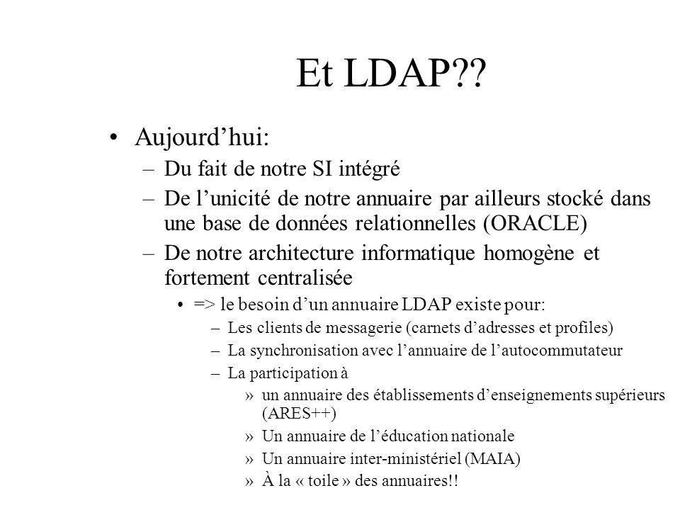 Et LDAP .