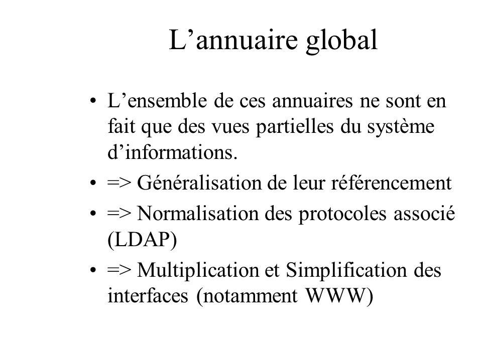 Lannuaire global Lensemble de ces annuaires ne sont en fait que des vues partielles du système dinformations.