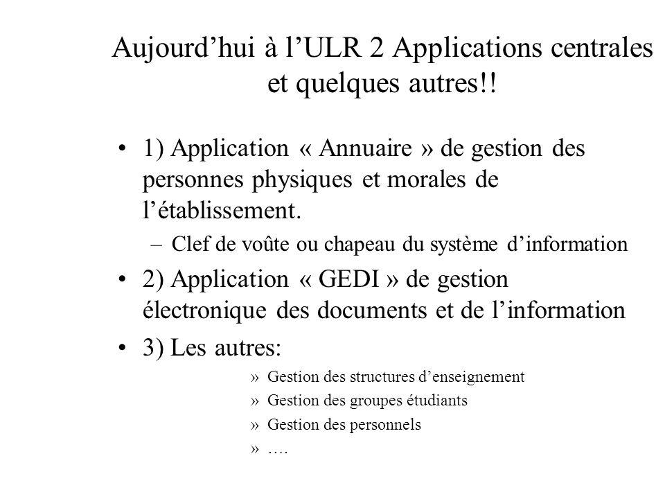 Aujourdhui à lULR 2 Applications centrales et quelques autres!.