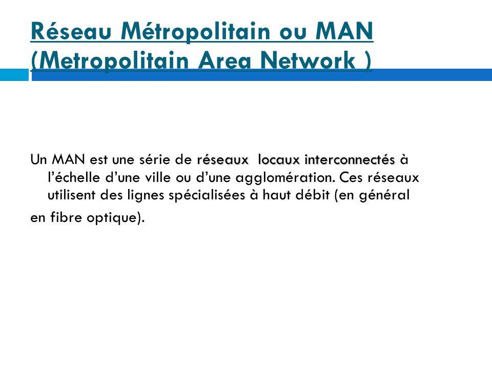 Réseau étendu ou WAN (Wide Area Network) Réseau constitué par l interconnexion de réseaux locaux LANs à léchelle dun pays, dun continent et même du monde.