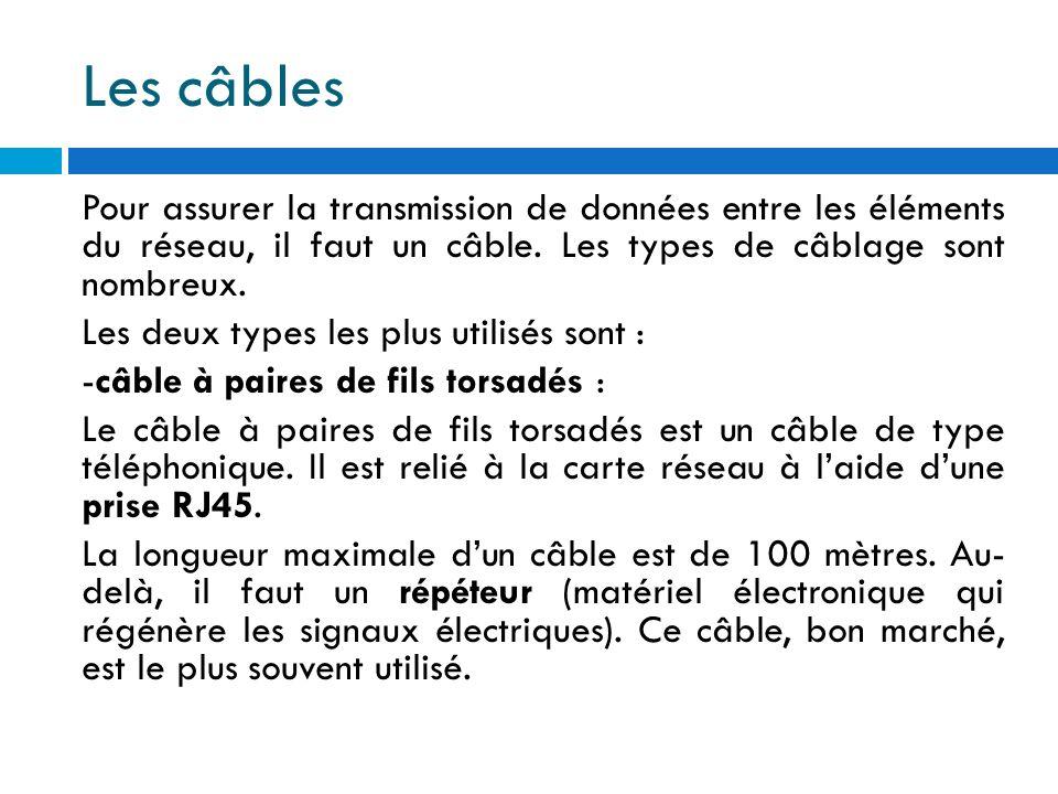 Les câbles -fibre optique Les fibres optiques offrent de nombreux avantages pour les télécommunications.