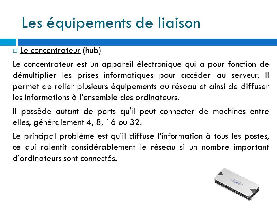 serveur Stations de travail Schéma dun réseau avec hub 100 Mbits/s 25 Mbits/s