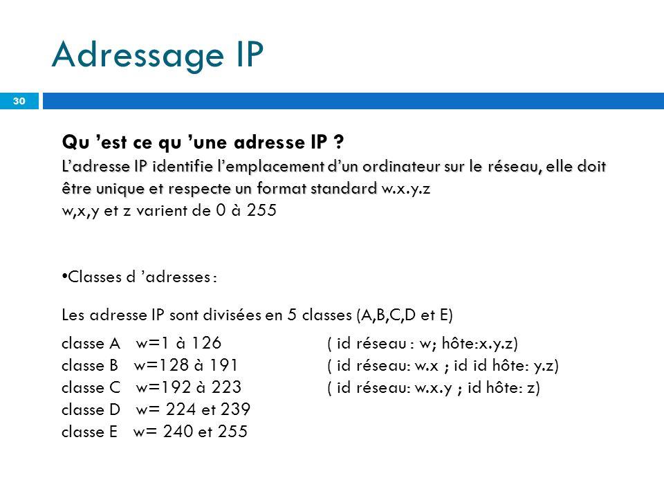 Adresses IP On distingue en fait deux parties dans l adresse IP: Une partie des nombres à gauche désigne le réseau (on l appelle netID) Les nombres de droite désignent les ordinateurs de ce réseau (on l appelle host-ID) Prenons un exemple: Internet est représenté ci-dessus par deux petits réseaux.