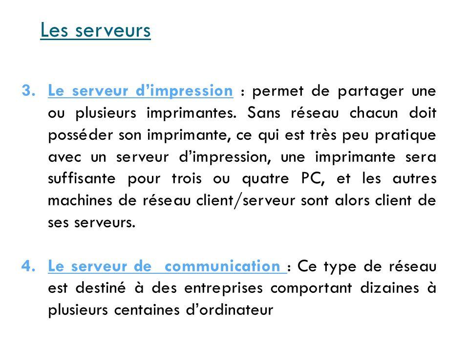Serveur de données Le serveur dimpression se consacre uniquement à la gestion des impressions et le serveur de données à la gestion des données.