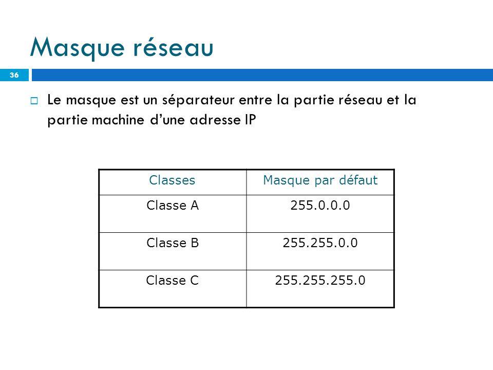 Exercice Pr: LAALAMI.M 37 Déterminer les classes et le masque réseau par défaut des adresses IP suivantes: 139.15.35.26 192.168.0.3 126.255.255.2 1.255.1.2