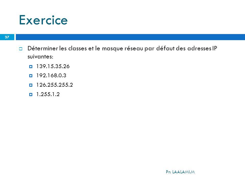 Exercice Pr: LAALAMI.M 38 Déterminer la partie réseau et la partie hôte des les cas suivant: 152.