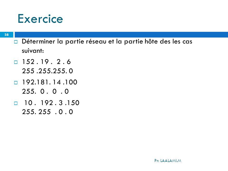 Solution Pr: LAALAMI.M 39 152.19. 2. 6 255.255.255.