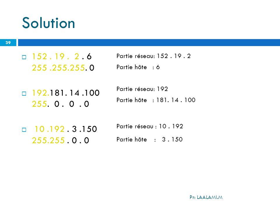 Solution Pr: LAALAMI.M 40 152.19. 2. 6 255.255.255.