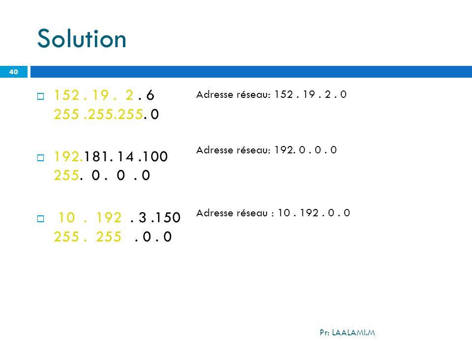 Solution Pr: LAALAMI.M 40 152. 19. 2. 6 255.255.255. 0 192.181. 14.100 255. 0. 0. 0 10. 192. 3.150 255. 255. 0. 0 Adresse réseau: 152. 19. 2. 0 Adress