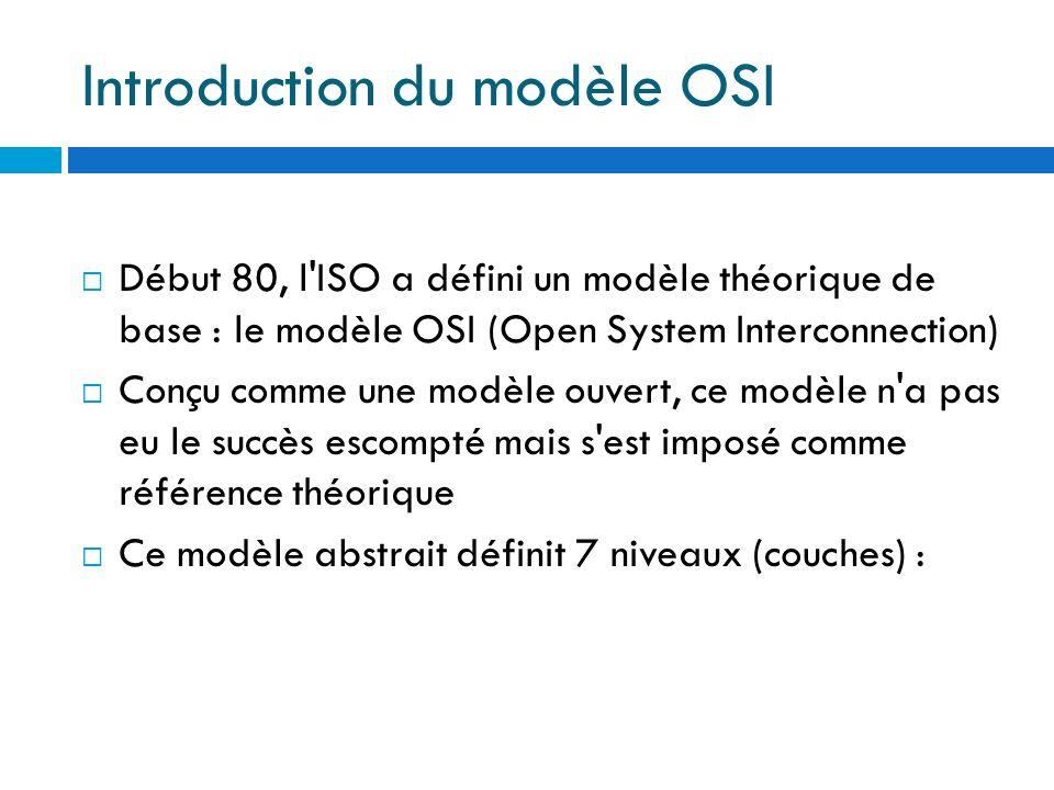 Le modèle est basé sur le concept d encapsulation : chaque couche fournit un service à la couche du dessus
