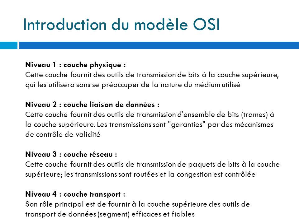 Introduction du modèle OSI N 5 : couche session : Etablir ou libérer les connexions, synchronisation des tâches utilisateurs, reconnaissance des noms & sécurité N 6 : couche présentation : cette couche procède par exemple à la remise en forme d information (inversion d octet), gère les problèmes de codage, de compression, de cryptographie...