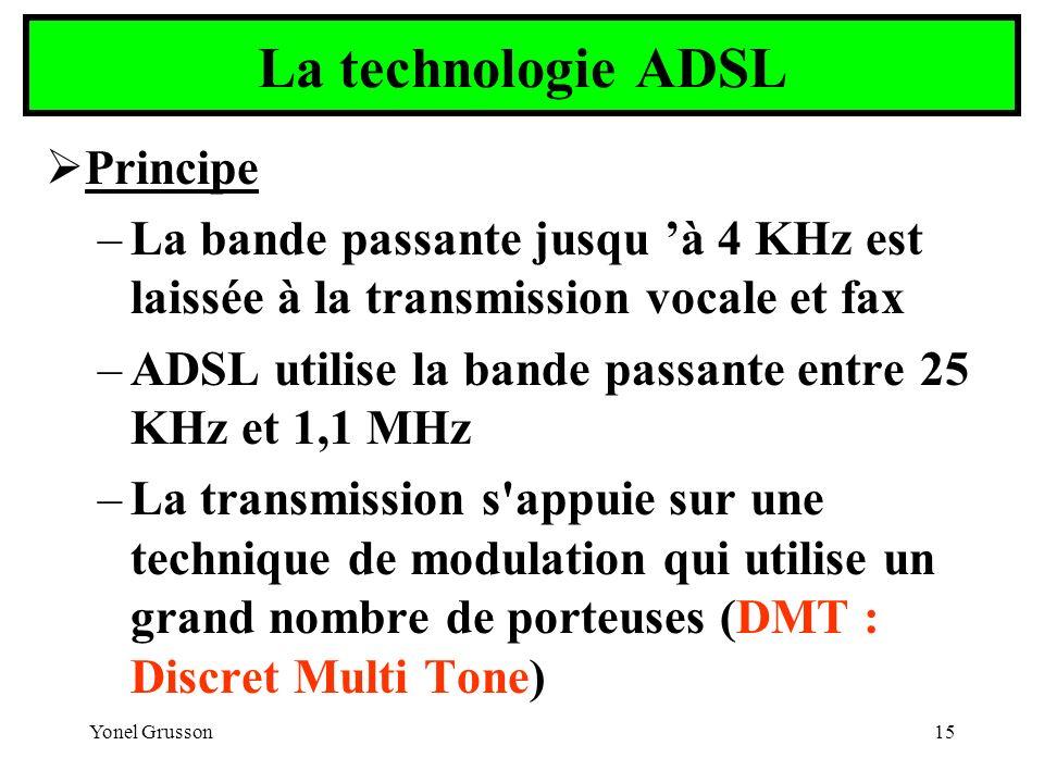 Yonel Grusson15 Principe –La bande passante jusqu à 4 KHz est laissée à la transmission vocale et fax –ADSL utilise la bande passante entre 25 KHz et