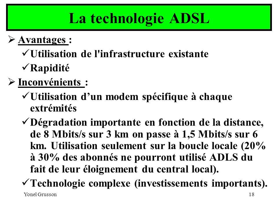 Yonel Grusson18 Avantages : Utilisation de l'infrastructure existante Rapidité Inconvénients : Utilisation dun modem spécifique à chaque extrémités Dé