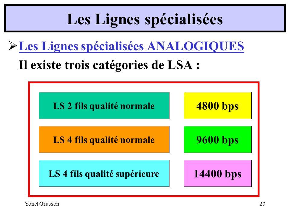 Yonel Grusson20 Les Lignes spécialisées ANALOGIQUES Il existe trois catégories de LSA : LS 2 fils qualité normale LS 4 fils qualité normale LS 4 fils